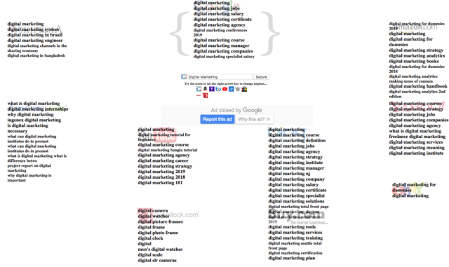 Soovle - keyword research tool